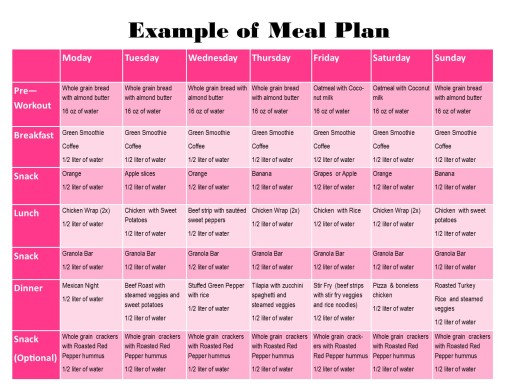 What is the best weight loss plan for me men day program for Are lean cuisine meals good for weight loss