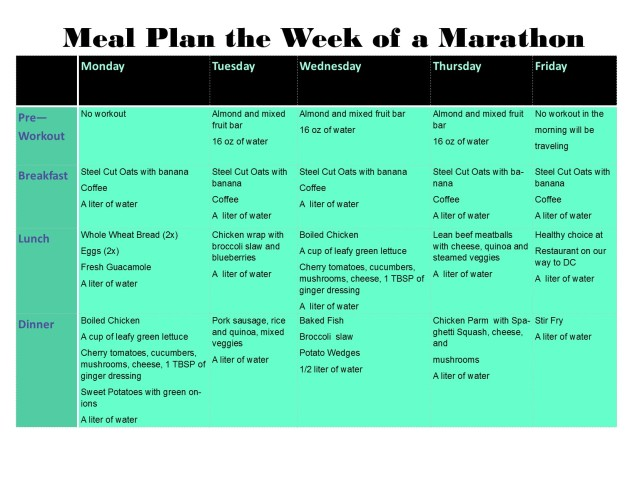 Meal Plan for Marathon#5 | Running Mama of 3